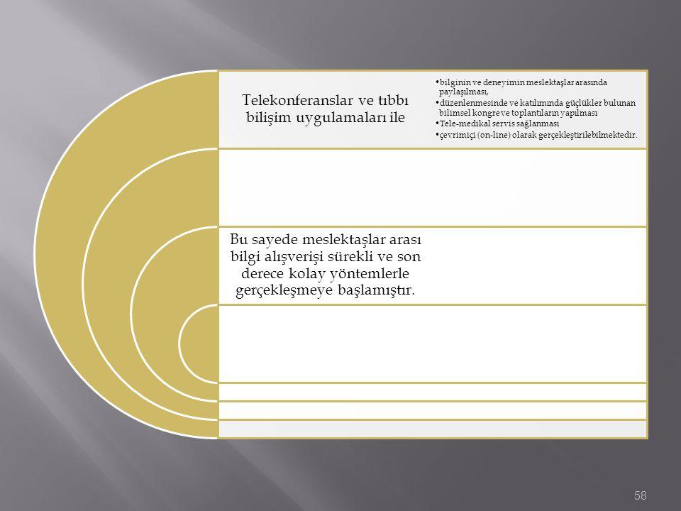 Telekonferanslar ve tıbbı bilişim uygulamaları ile