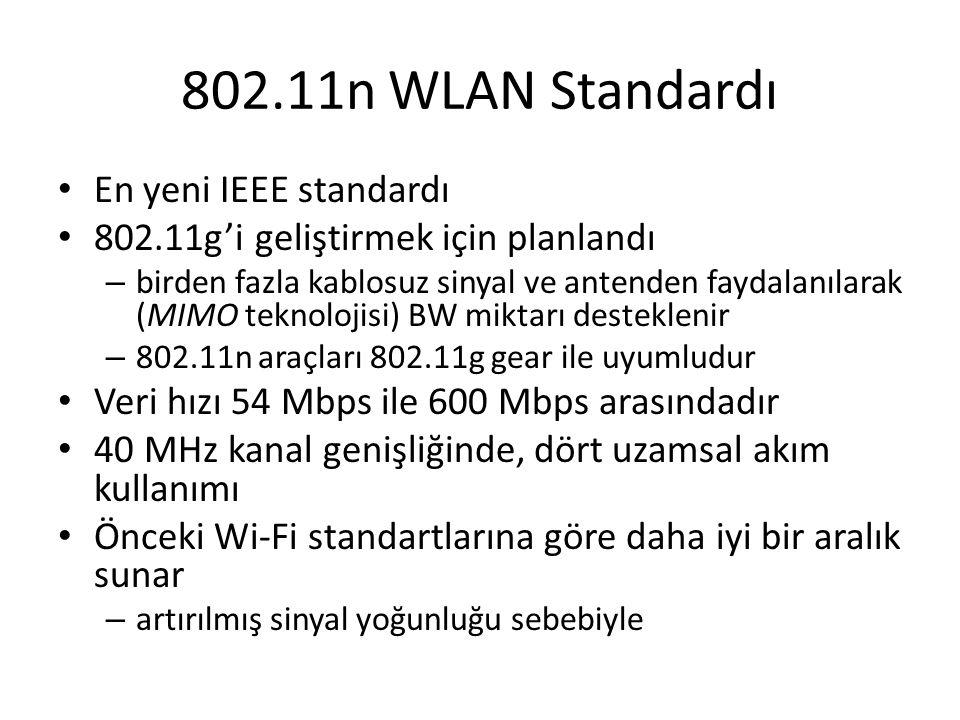 802.11n WLAN Standardı En yeni IEEE standardı