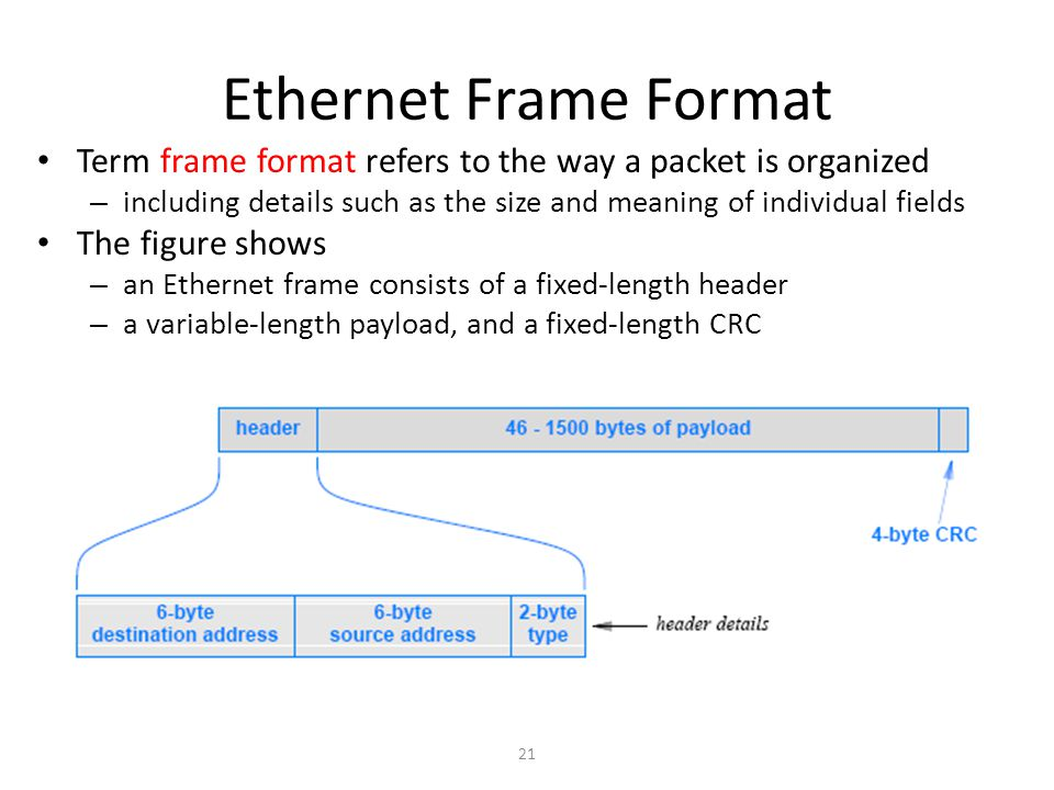 Ethernet Frame Format Term frame format refers to the way a packet is organized. including details such as the size and meaning of individual fields.