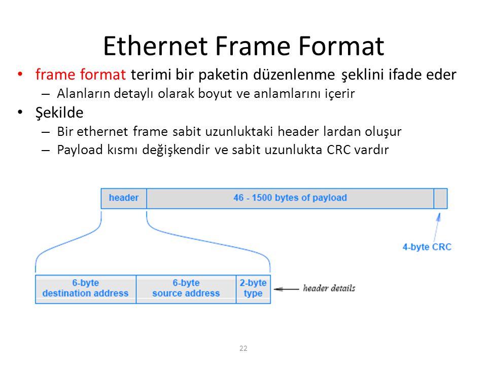 Ethernet Frame Format frame format terimi bir paketin düzenlenme şeklini ifade eder. Alanların detaylı olarak boyut ve anlamlarını içerir.