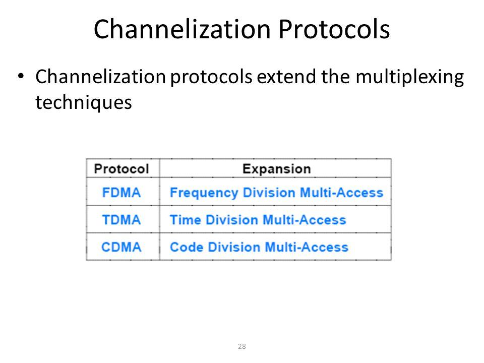Channelization Protocols