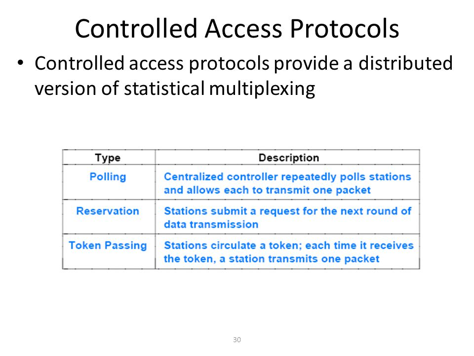Controlled Access Protocols