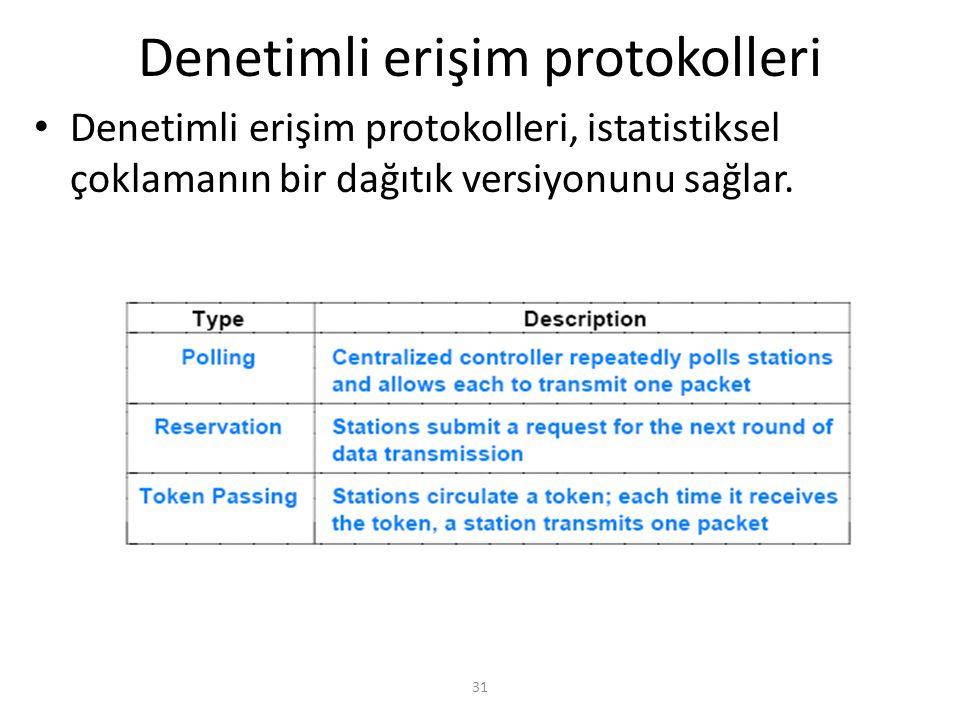 Denetimli erişim protokolleri