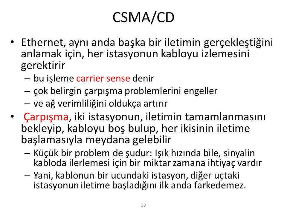 CSMA/CD Ethernet, aynı anda başka bir iletimin gerçekleştiğini anlamak için, her istasyonun kabloyu izlemesini gerektirir.