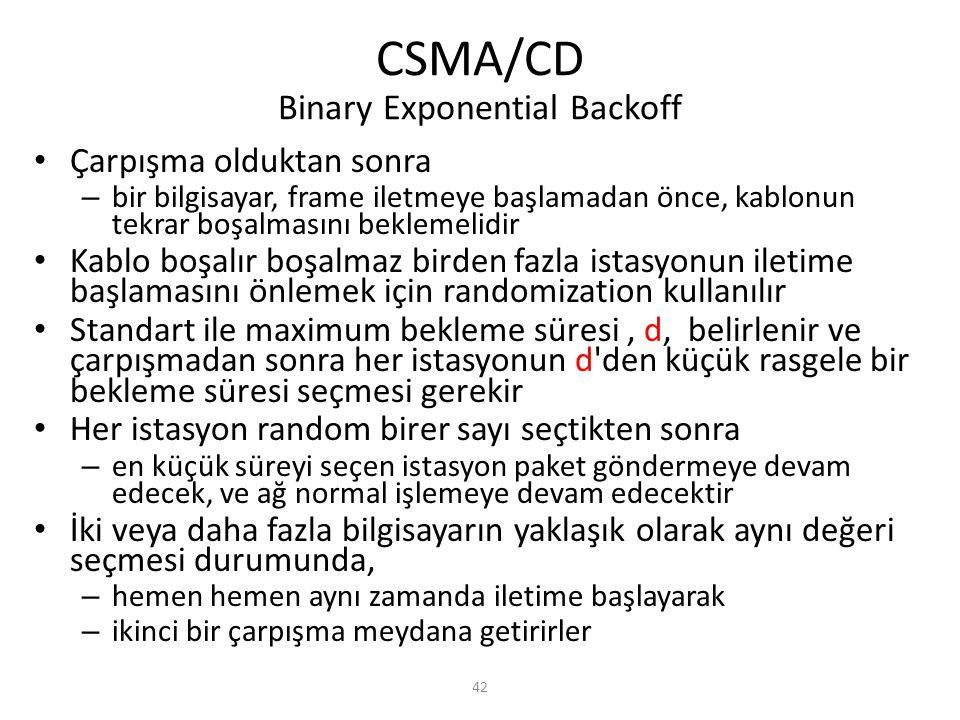 CSMA/CD Binary Exponential Backoff