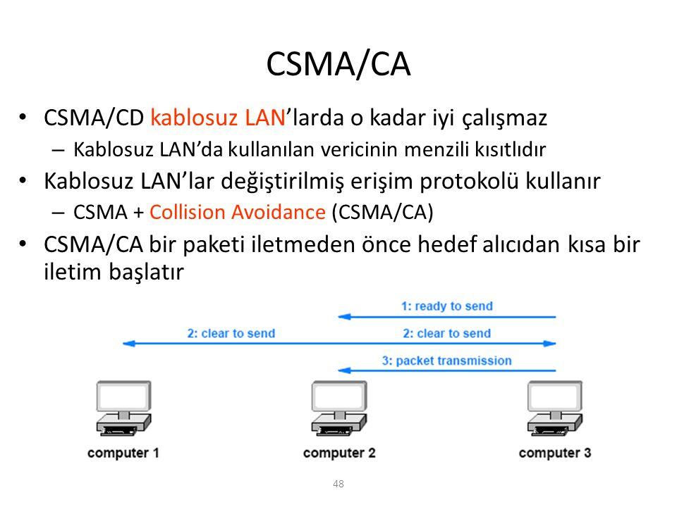 CSMA/CA CSMA/CD kablosuz LAN'larda o kadar iyi çalışmaz