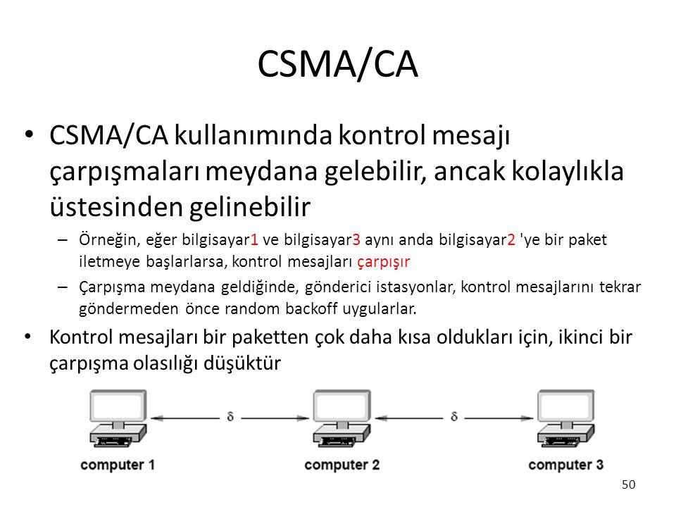 CSMA/CA CSMA/CA kullanımında kontrol mesajı çarpışmaları meydana gelebilir, ancak kolaylıkla üstesinden gelinebilir.