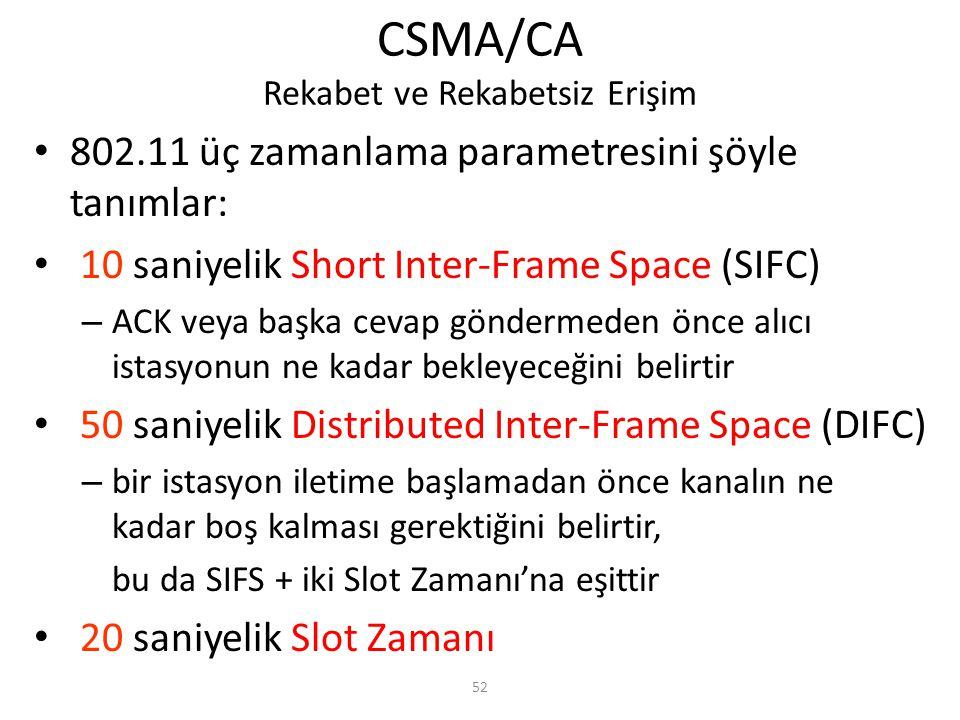 CSMA/CA Rekabet ve Rekabetsiz Erişim