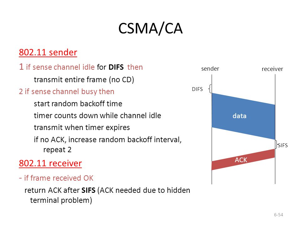CSMA/CA 802.11 sender 1 if sense channel idle for DIFS then