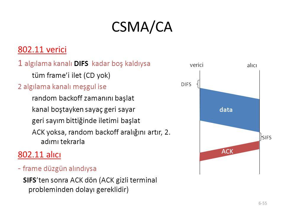 CSMA/CA 802.11 verici 1 algılama kanalı DIFS kadar boş kaldıysa
