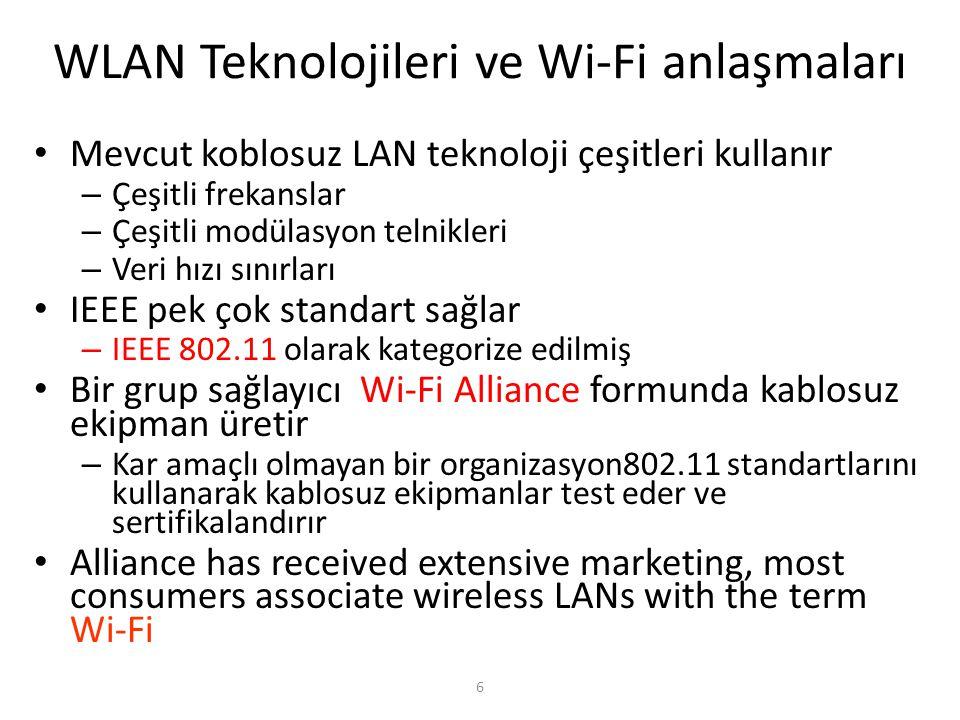 WLAN Teknolojileri ve Wi-Fi anlaşmaları
