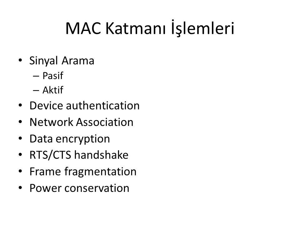 MAC Katmanı İşlemleri Sinyal Arama Device authentication