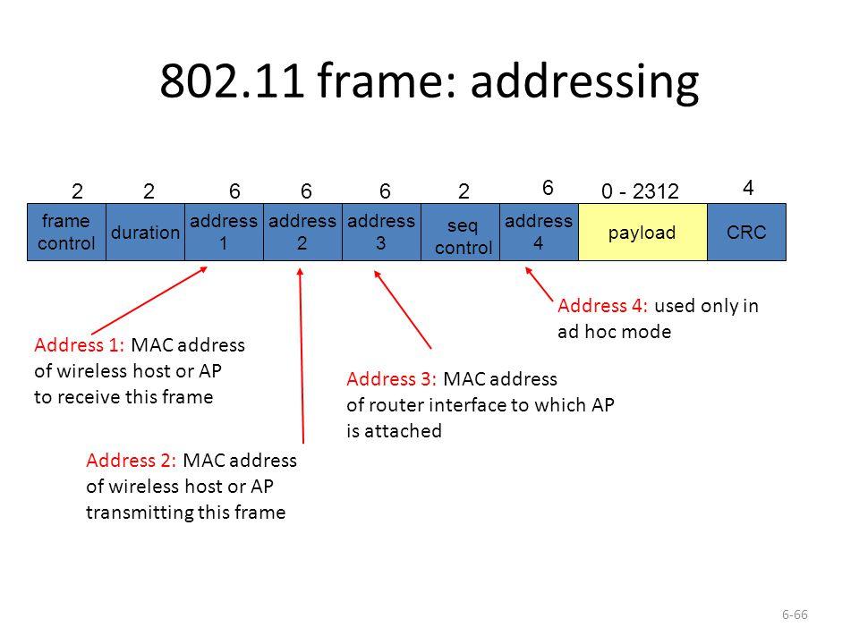 802.11 frame: addressing frame. control. duration. address. 1. 2. 4. 3. payload. CRC. 6. 0 - 2312.