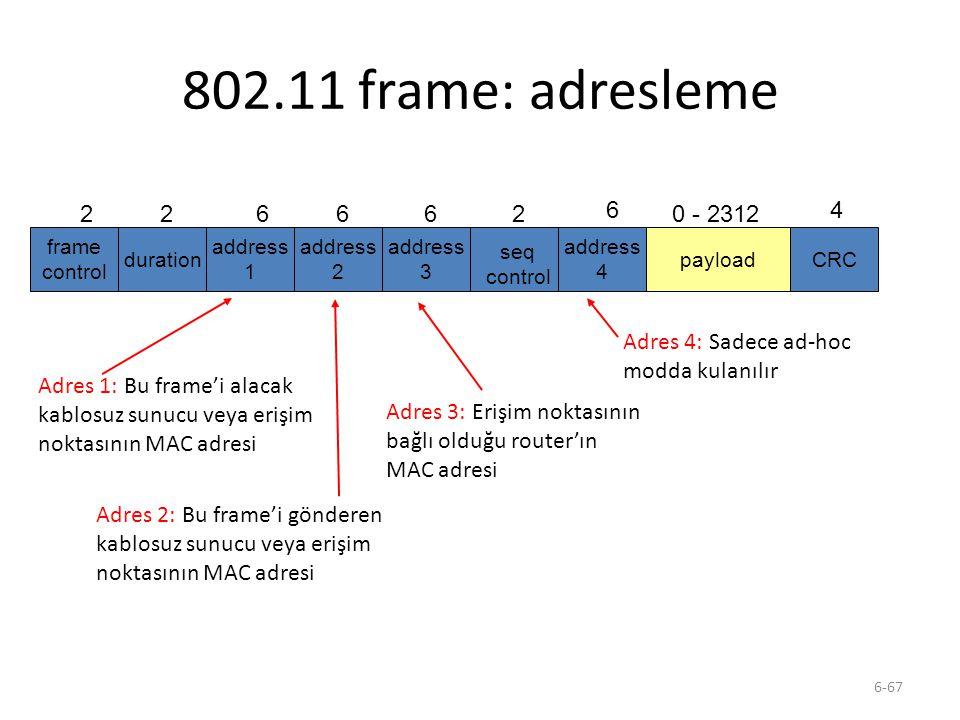 802.11 frame: adresleme frame. control. duration. address. 1. 2. 4. 3. payload. CRC. 6. 0 - 2312.
