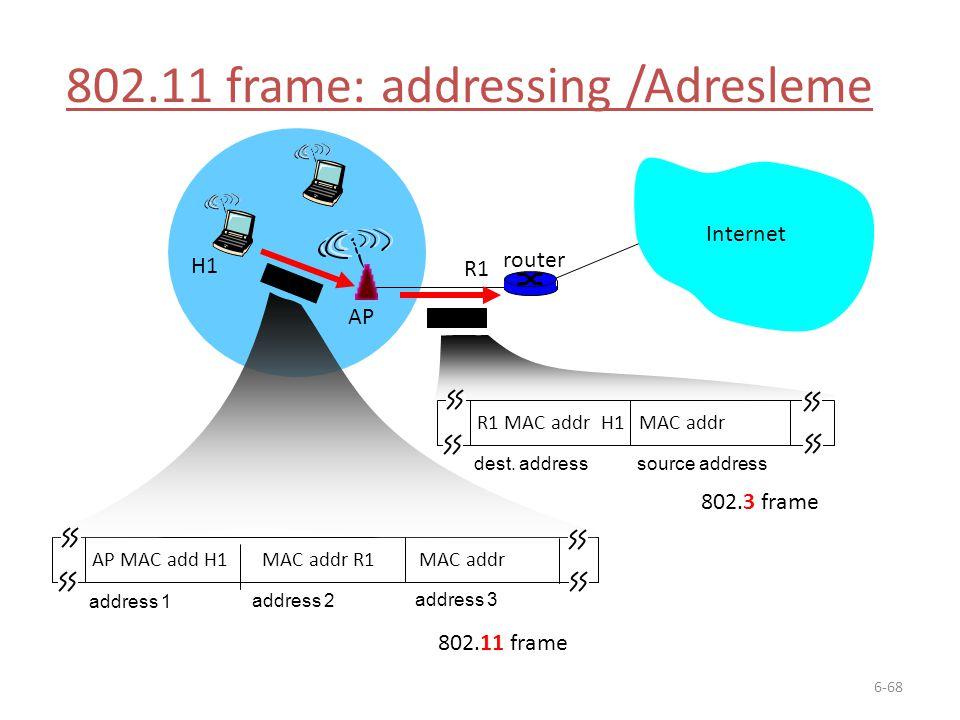 802.11 frame: addressing /Adresleme