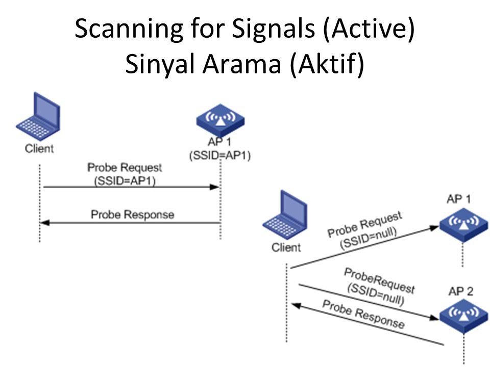 Scanning for Signals (Active) Sinyal Arama (Aktif)