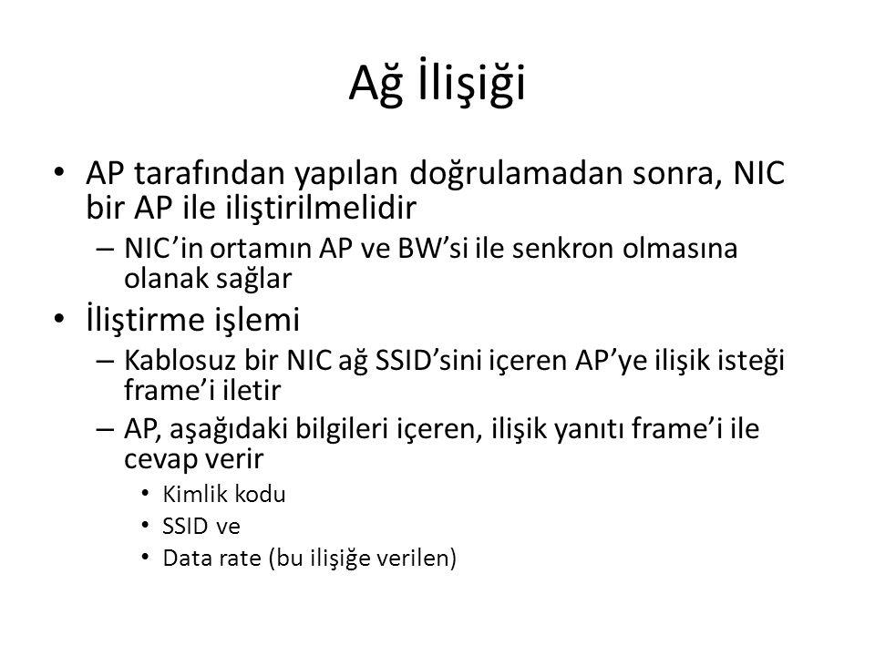 Ağ İlişiği AP tarafından yapılan doğrulamadan sonra, NIC bir AP ile iliştirilmelidir. NIC'in ortamın AP ve BW'si ile senkron olmasına olanak sağlar.