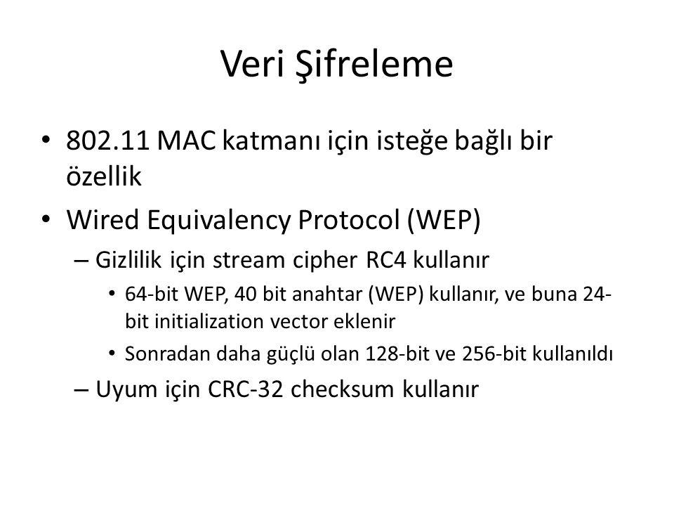 Veri Şifreleme 802.11 MAC katmanı için isteğe bağlı bir özellik