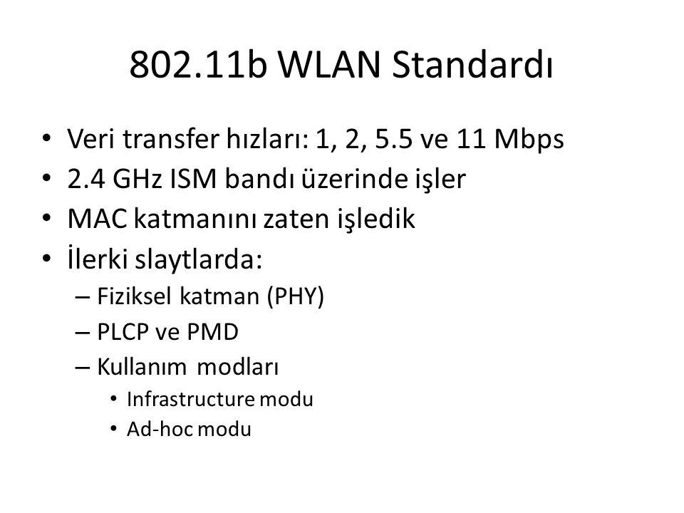 802.11b WLAN Standardı Veri transfer hızları: 1, 2, 5.5 ve 11 Mbps