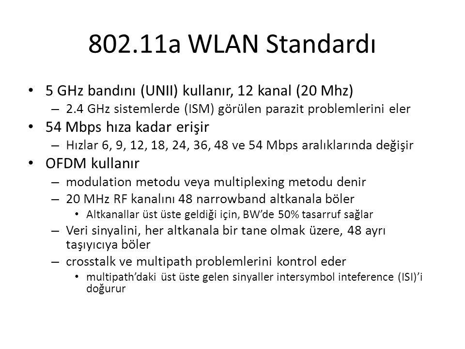 802.11a WLAN Standardı 5 GHz bandını (UNII) kullanır, 12 kanal (20 Mhz) 2.4 GHz sistemlerde (ISM) görülen parazit problemlerini eler.