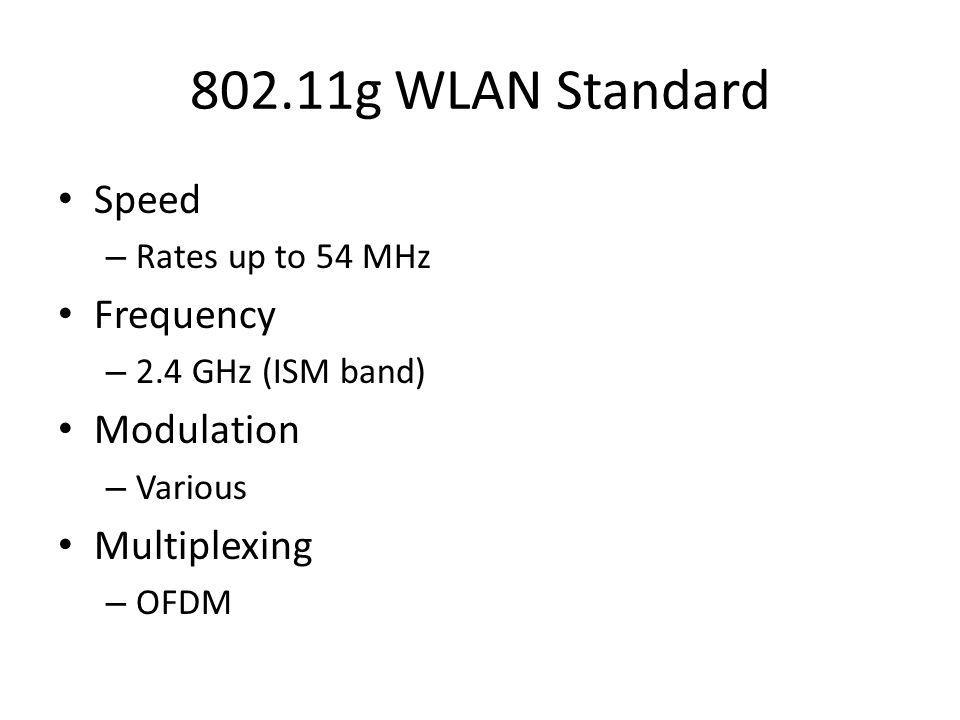 802.11g WLAN Standard Speed Frequency Modulation Multiplexing