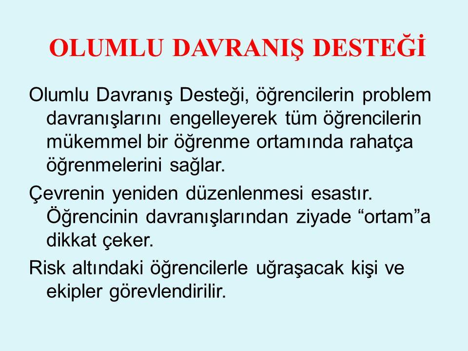 OLUMLU DAVRANIŞ DESTEĞİ