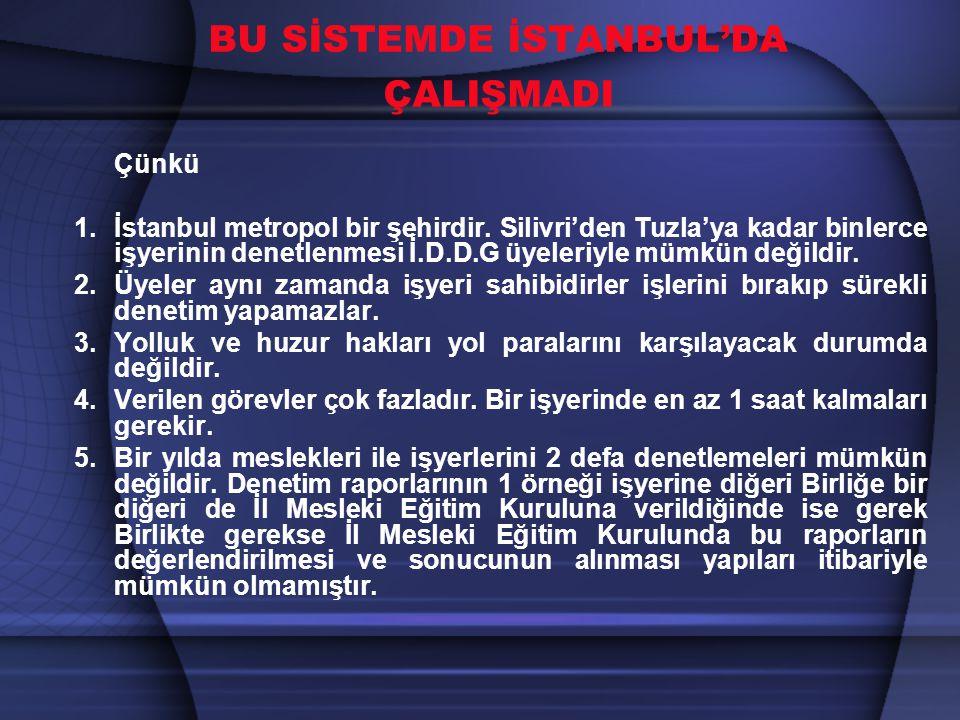 BU SİSTEMDE İSTANBUL'DA ÇALIŞMADI
