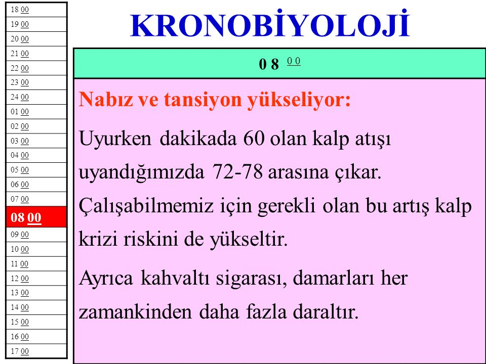 KRONOBİYOLOJİ Nabız ve tansiyon yükseliyor: