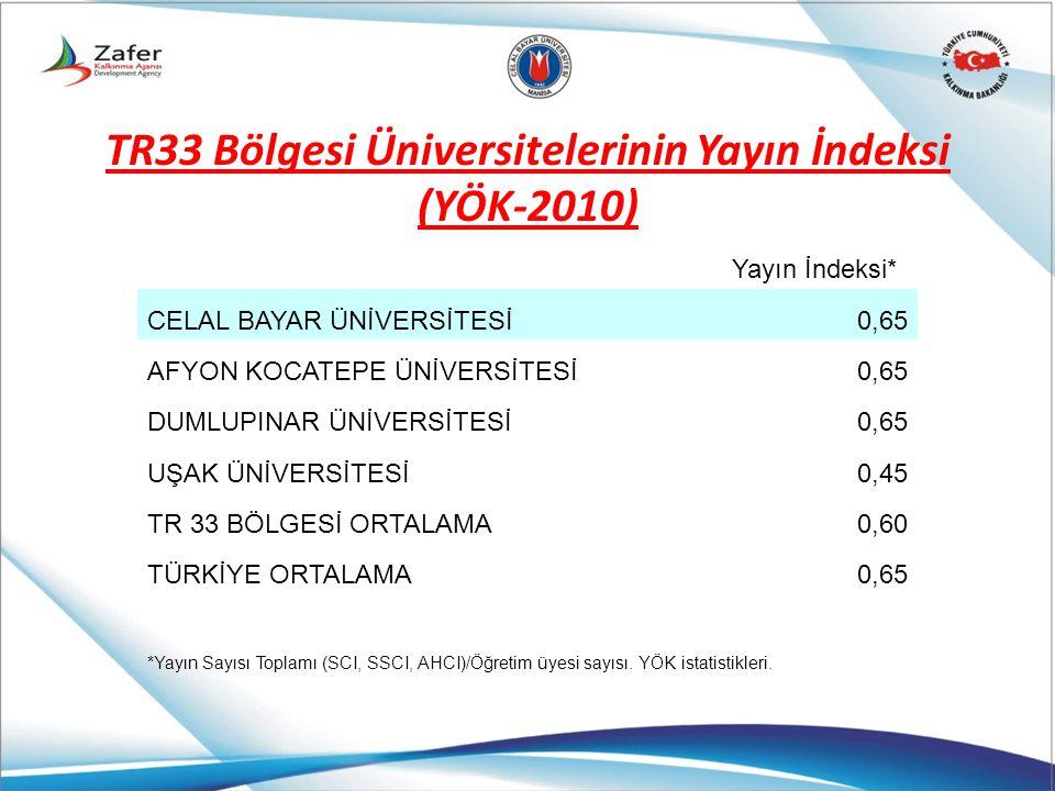 TR33 Bölgesi Üniversitelerinin Yayın İndeksi (YÖK-2010)