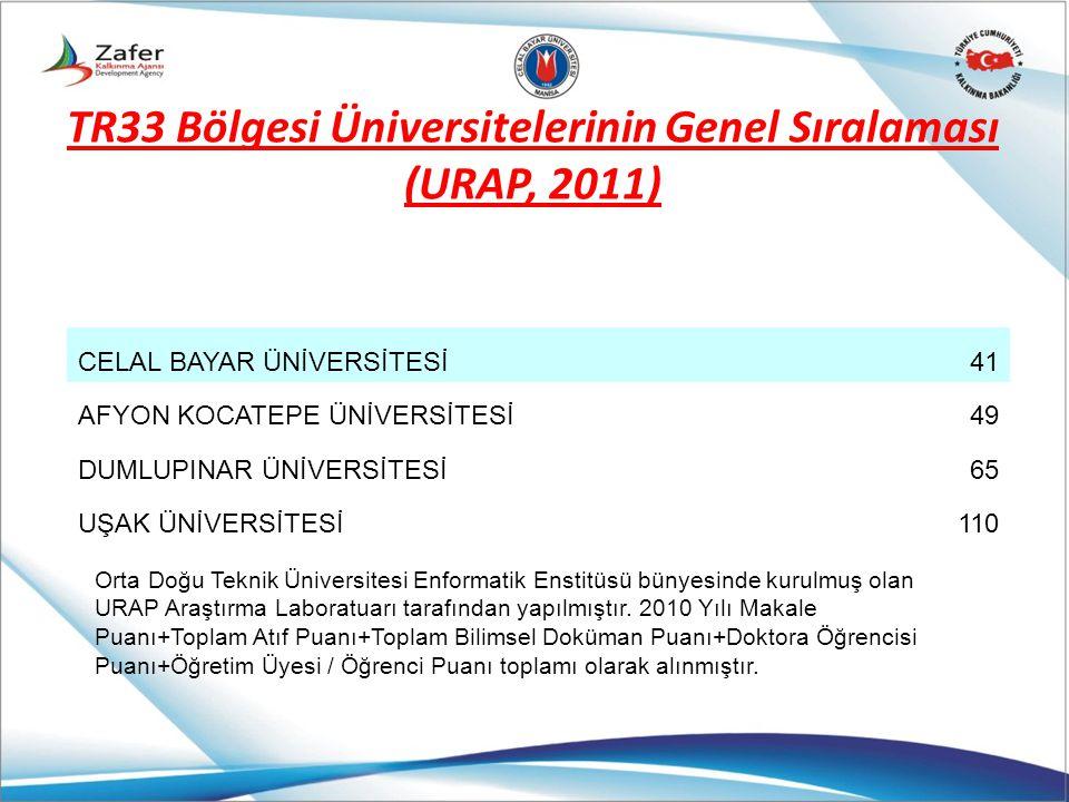 TR33 Bölgesi Üniversitelerinin Genel Sıralaması (URAP, 2011)