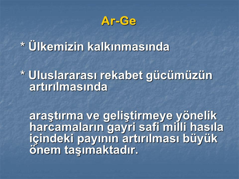 Ar-Ge * Ülkemizin kalkınmasında. * Uluslararası rekabet gücümüzün artırılmasında.