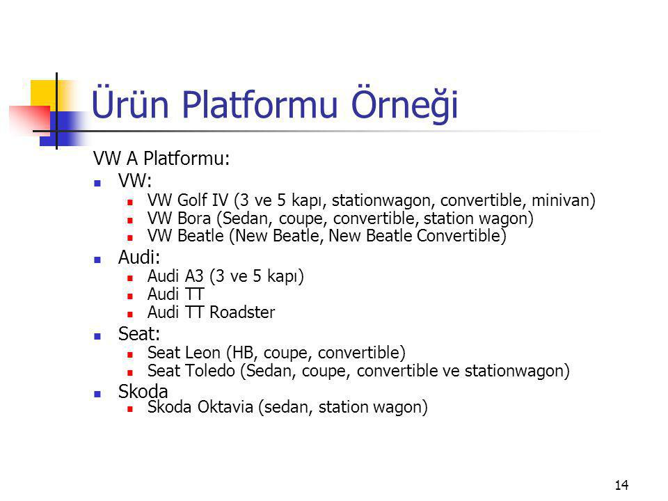 Ürün Platformu Örneği VW A Platformu: VW: Audi: Seat: Skoda