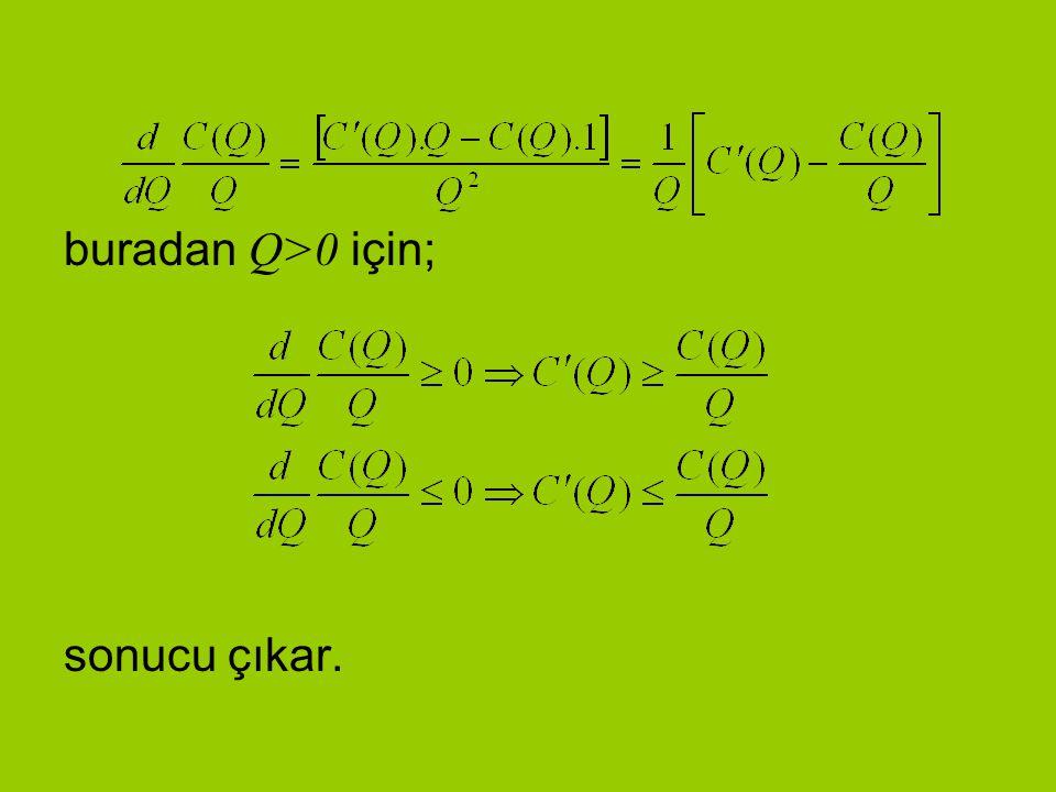 buradan Q>0 için; sonucu çıkar.