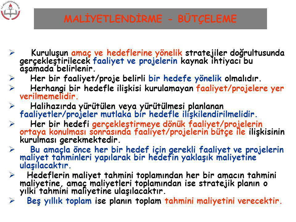 MALİYETLENDİRME - BÜTÇELEME