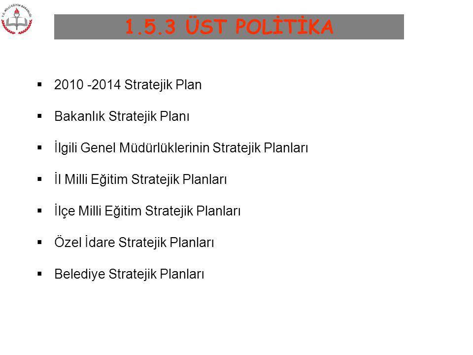 1.5.3 ÜST POLİTİKA 2010 -2014 Stratejik Plan Bakanlık Stratejik Planı