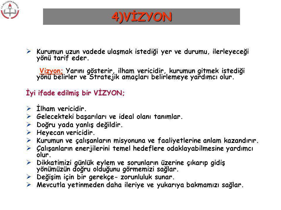 4)VİZYON