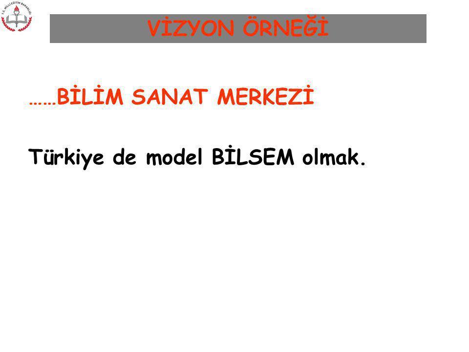VİZYON ÖRNEĞİ ……BİLİM SANAT MERKEZİ Türkiye de model BİLSEM olmak.
