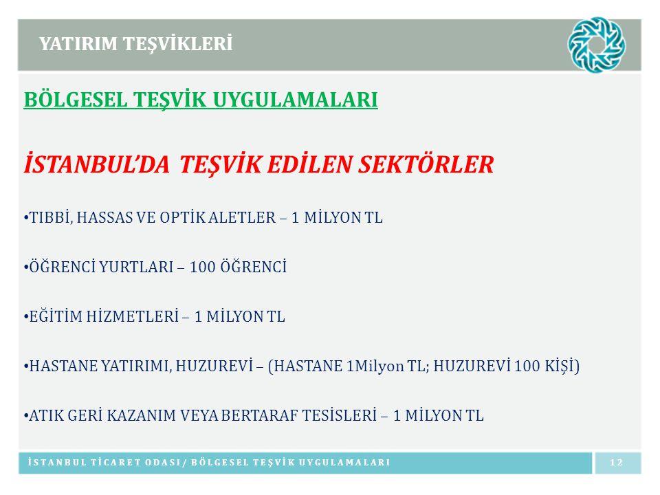 İSTANBUL'DA TEŞVİK EDİLEN SEKTÖRLER
