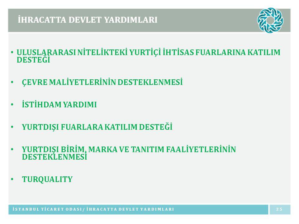 İHRACATTA DEVLET YARDIMLARI