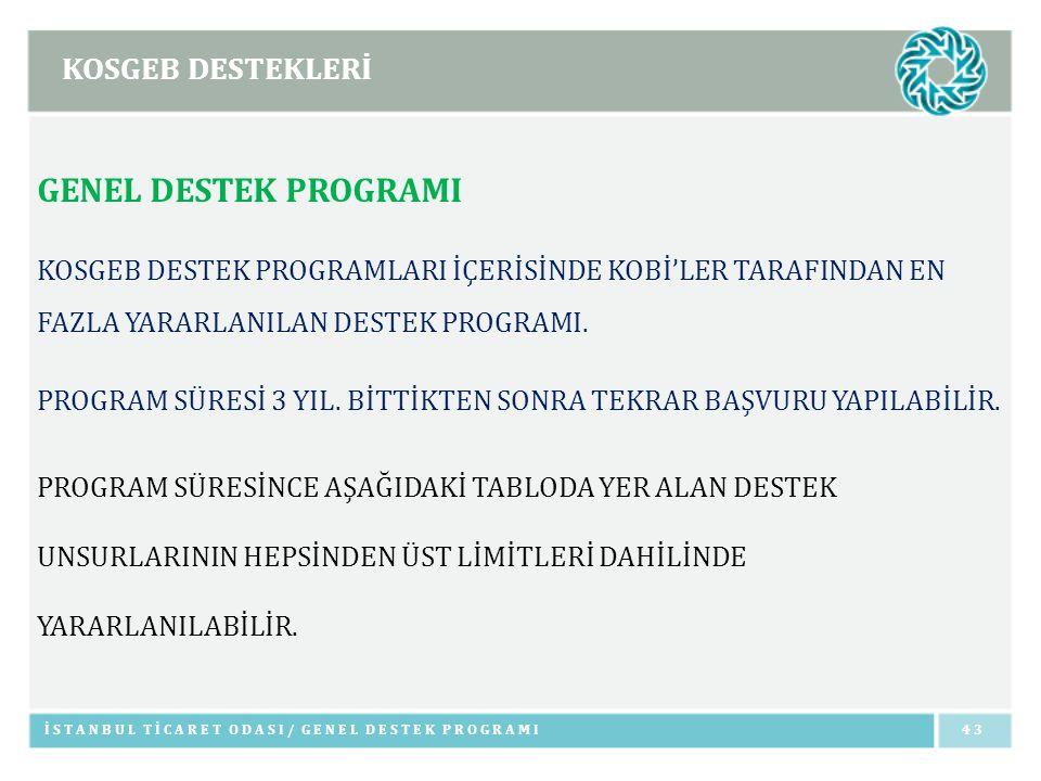 GENEL DESTEK PROGRAMI KOSGEB DESTEKLERİ
