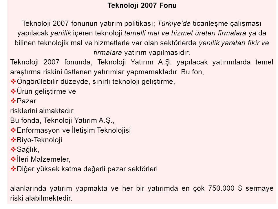 Teknoloji 2007 Fonu
