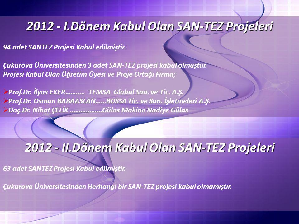 2012 - I.Dönem Kabul Olan SAN-TEZ Projeleri