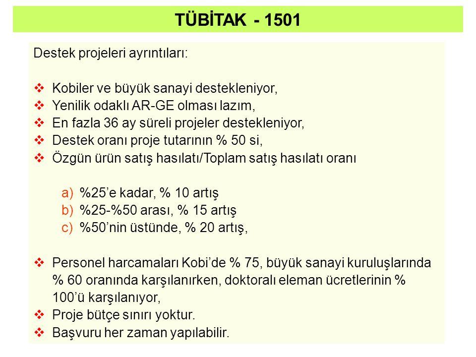 TÜBİTAK - 1501 Destek projeleri ayrıntıları: