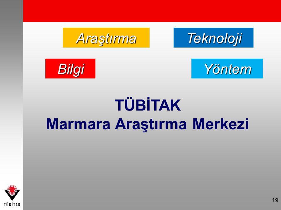 Marmara Araştırma Merkezi