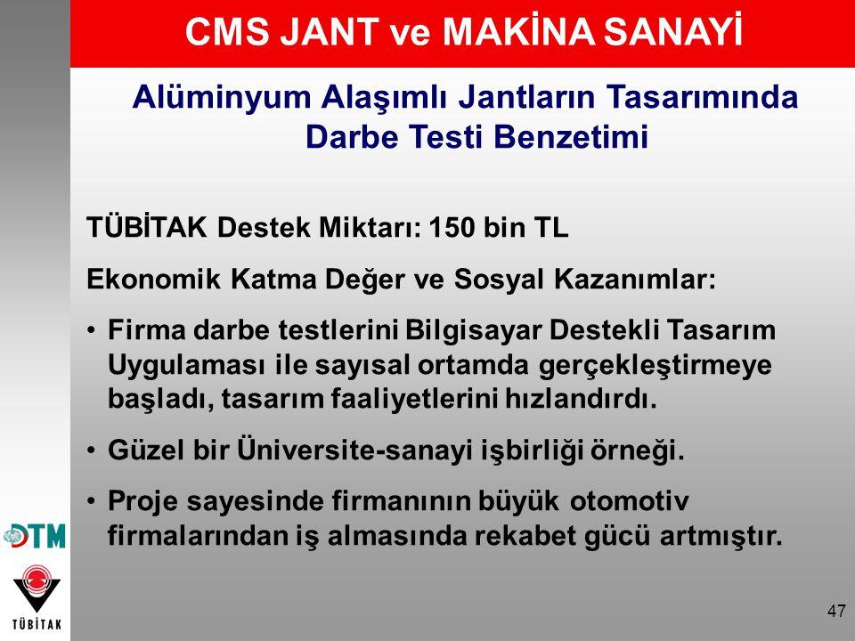 CMS JANT ve MAKİNA SANAYİ