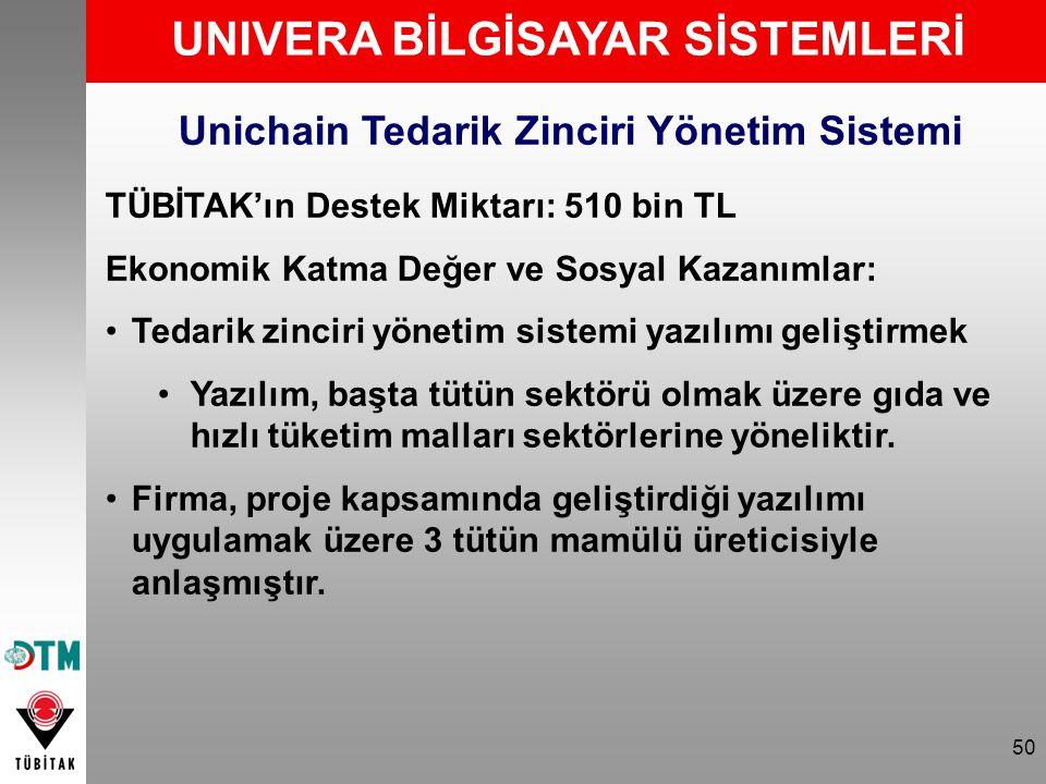 UNIVERA BİLGİSAYAR SİSTEMLERİ Unichain Tedarik Zinciri Yönetim Sistemi