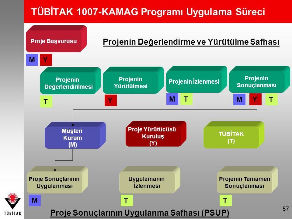 TÜBİTAK 1007-KAMAG Programı Uygulama Süreci