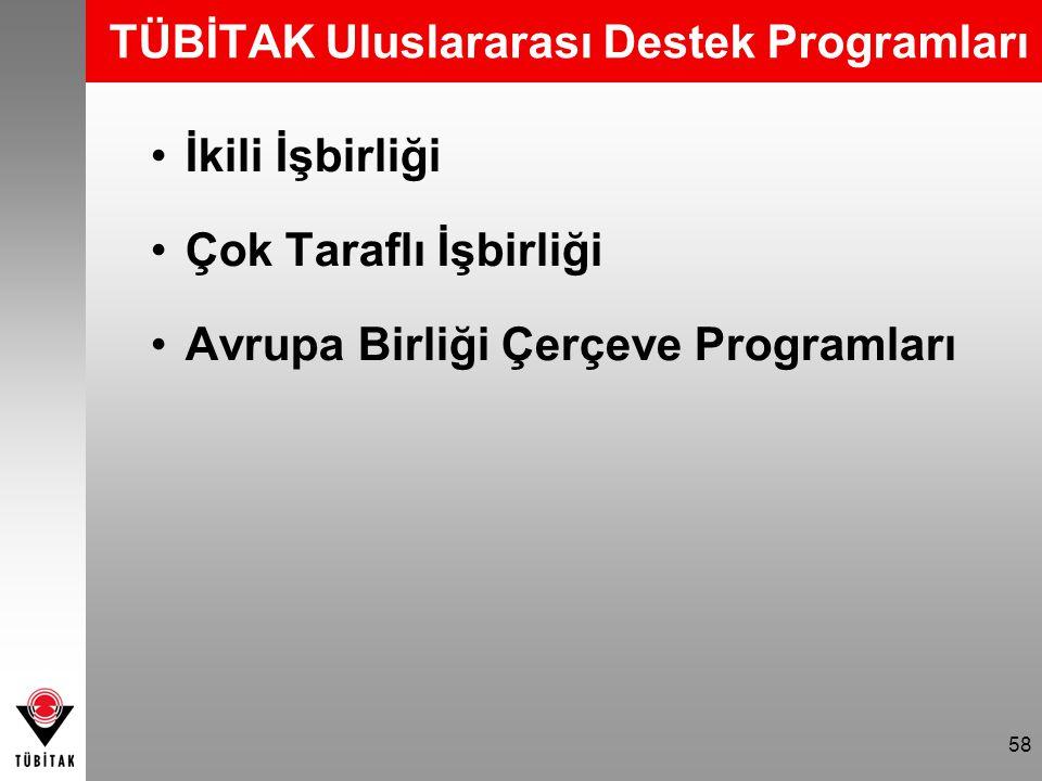 TÜBİTAK Uluslararası Destek Programları