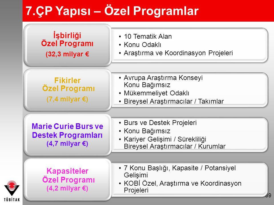 7.ÇP Yapısı – Özel Programlar