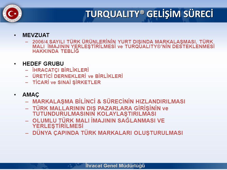 TURQUALITY® GELİŞİM SÜRECİ